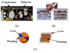 (a) Image of typical winding configuration for magnetic core (b) Image of basic process to make inductor (c) Image of integrated uniform-flux inductor design