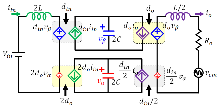 Image of proposed decoupled αβ model