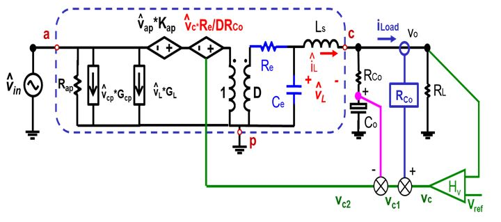 Image of small signal equivalent Circuit of V<sup>2</sup> Control