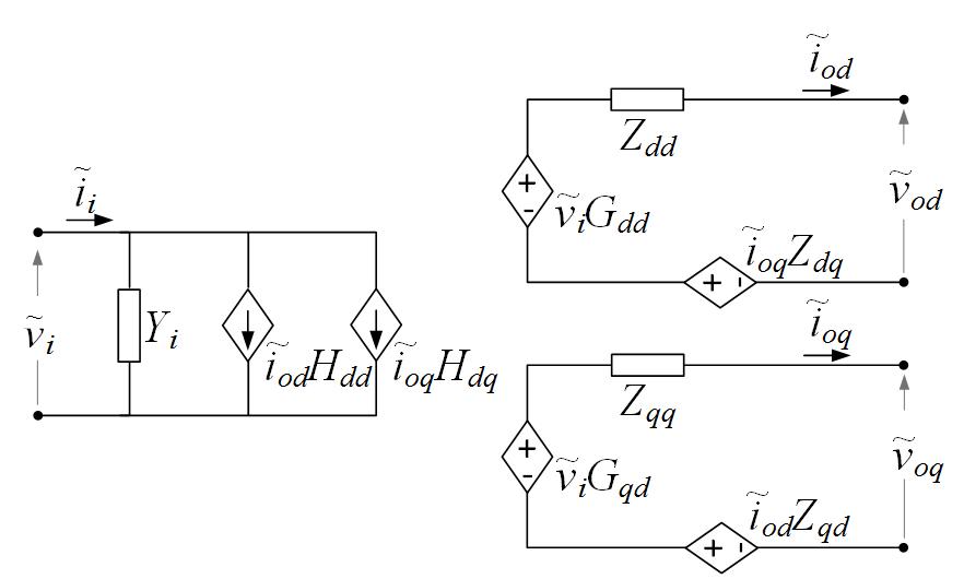 Image of three-port network terminal nehavioral model