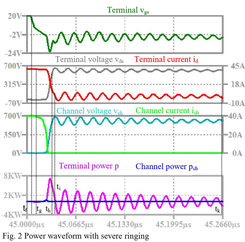 Wavforms for gate-source voltage, drain-source voltage and draing current at terminal and actual channel voltage and current. Comparison of terminal power and channel power.