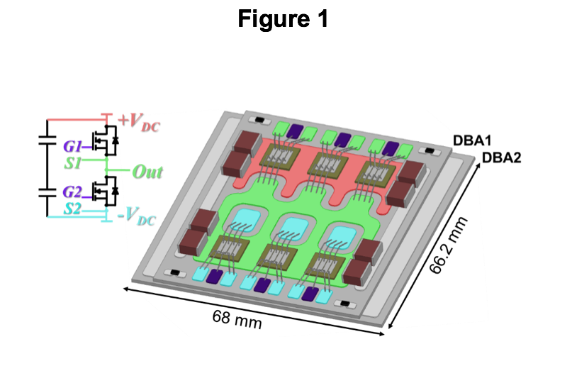 3D view of proposed layout inside 10kW power module