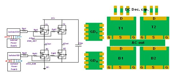 Wire diagram, and PCB layout of phase leg topology of GaN transistors
