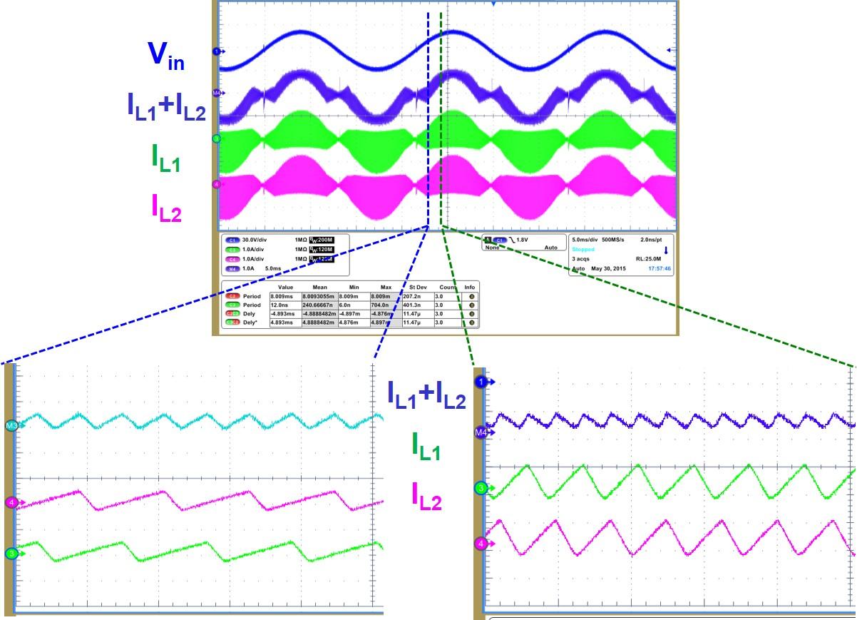Image of experimental waveform of open-loop interleaving