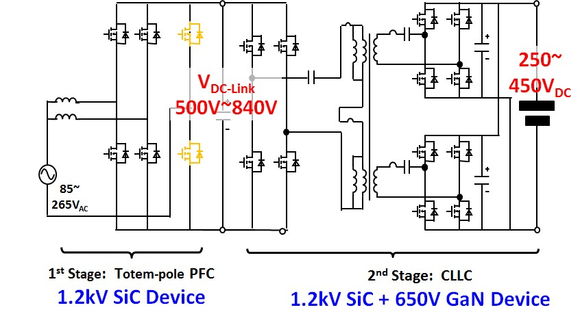 Image of proposed two stage system structure with variable DC-link voltage