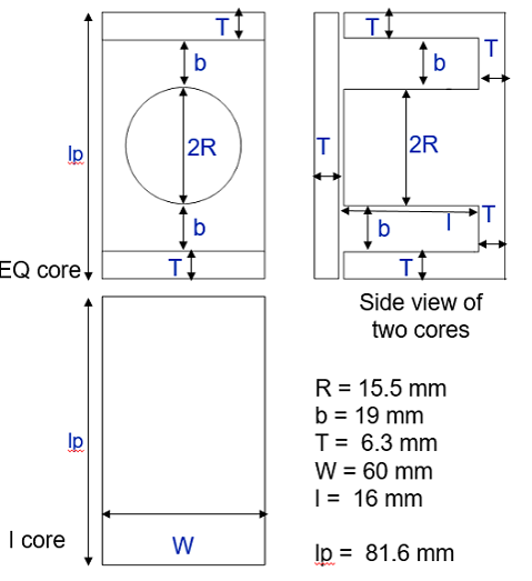 Design of inductor core