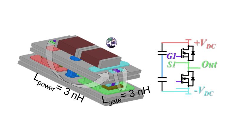 3D module of a planar, 10kV module