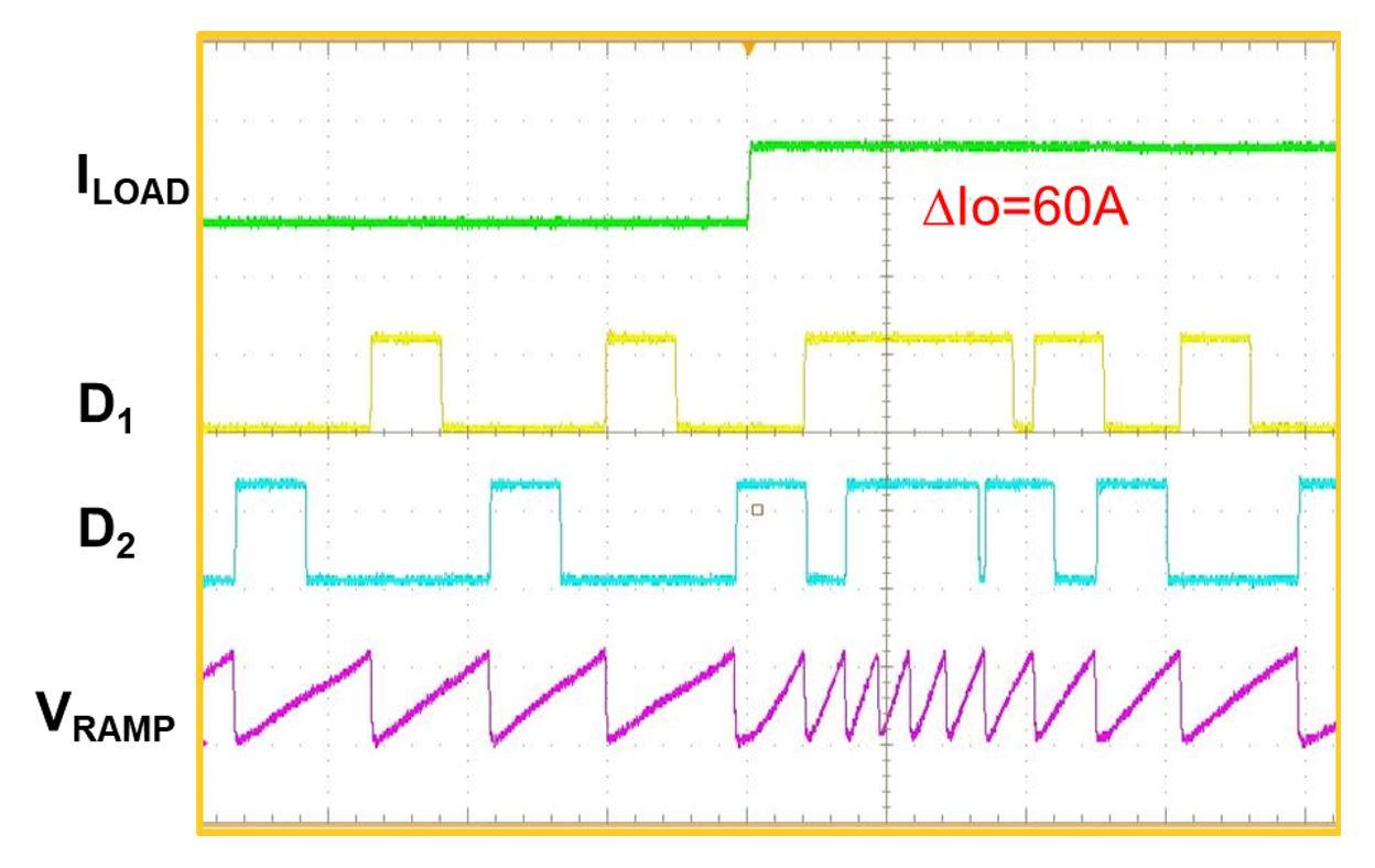 Image of Test result waveforms.