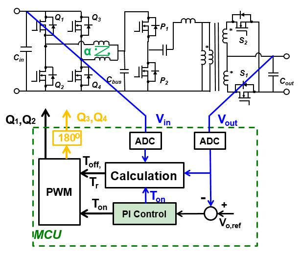 Two-stage dc-dc module with digital controller.