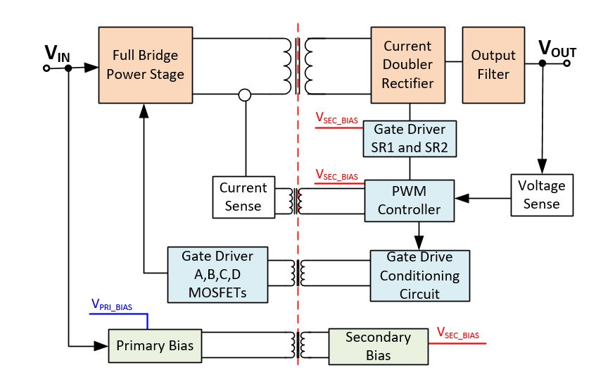 Image of Isolated dc-dc Converter Diagram