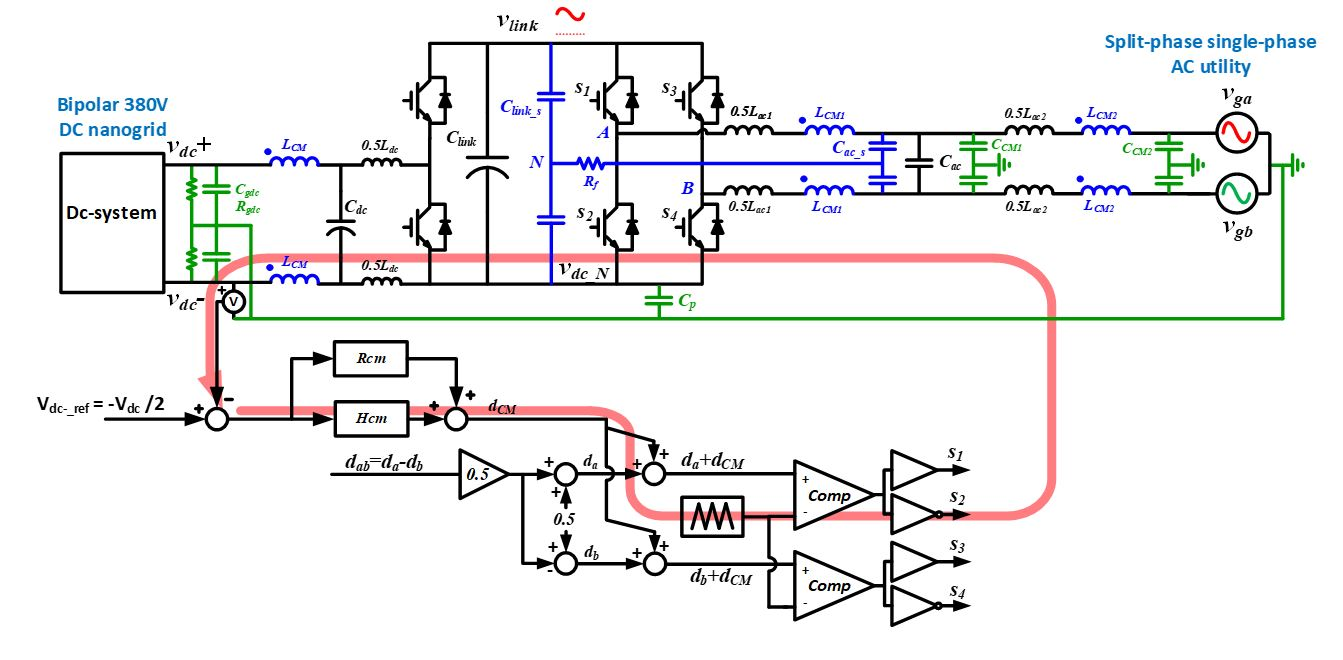 Image of structure of floating filter and CM voltage control loop.