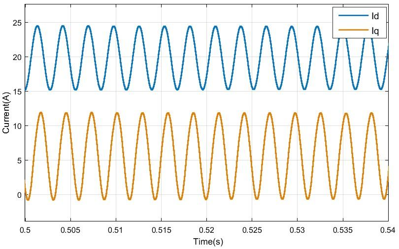 Image of Q = f(V).