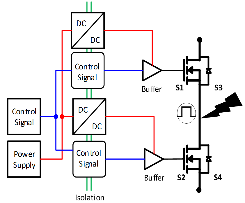 Image of conventional gate driver architecture.