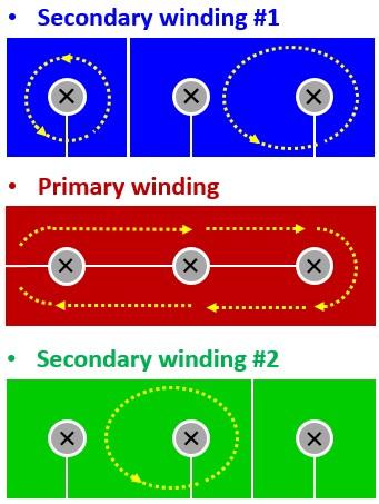 Image of PCB winding arrangements