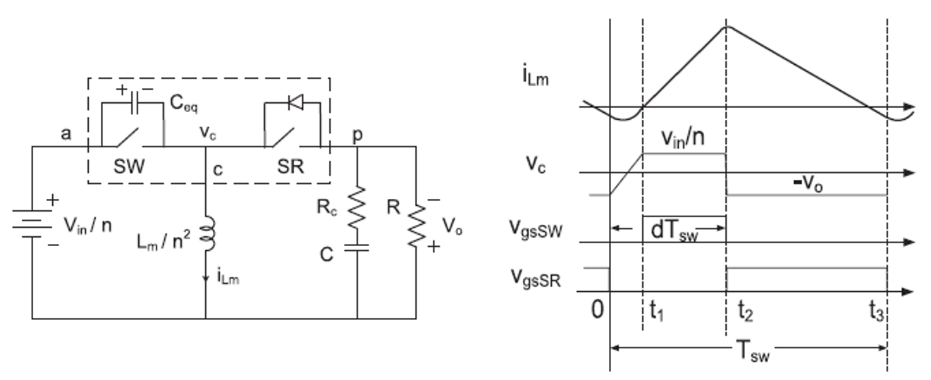 Image of schematic of QSW buck-boost converter and typical waveforms.