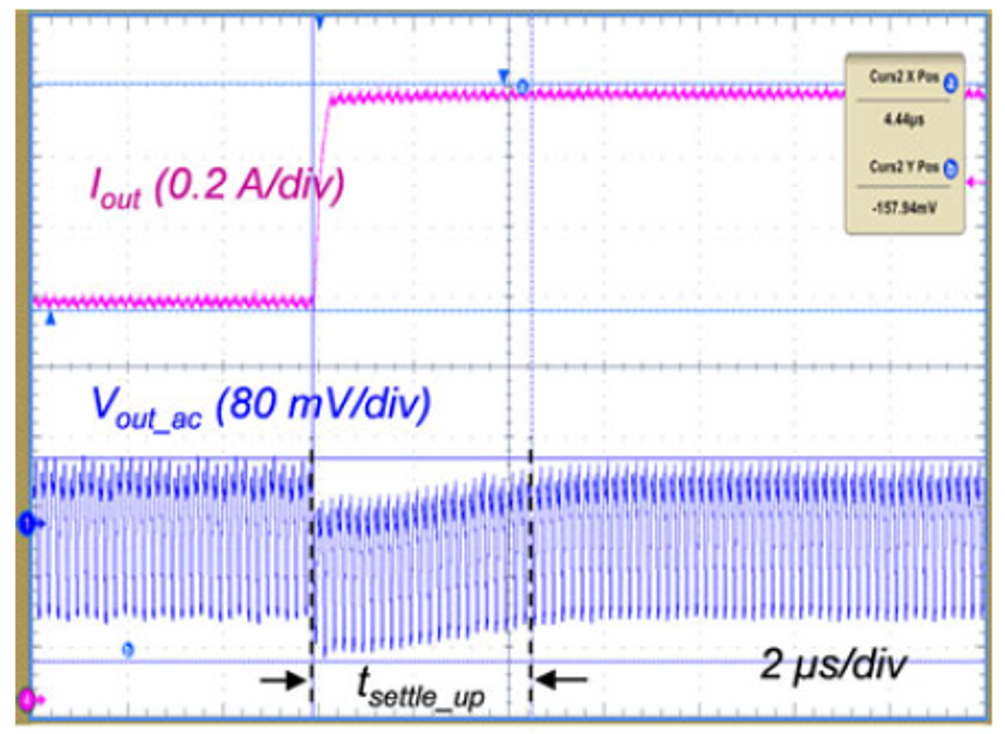 Image of load step-up response for QSW flyback converter with crossover frequency of 260k Hz.