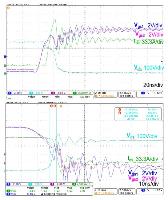 Image of double pulse test waveforms.