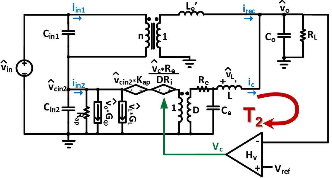 Image of small-signal model of the sigma converter with peak current mode control.