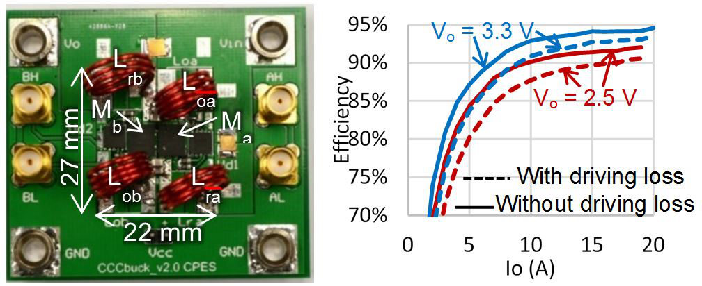 Image of prototype of rccBuck converter