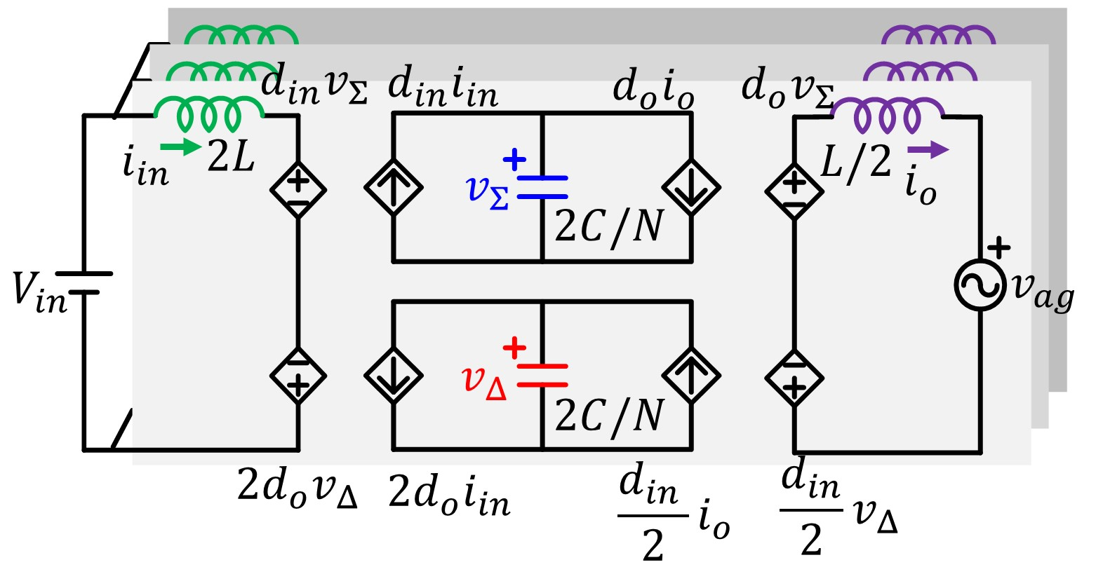 Image of proposed decoupled ΣΔ model.