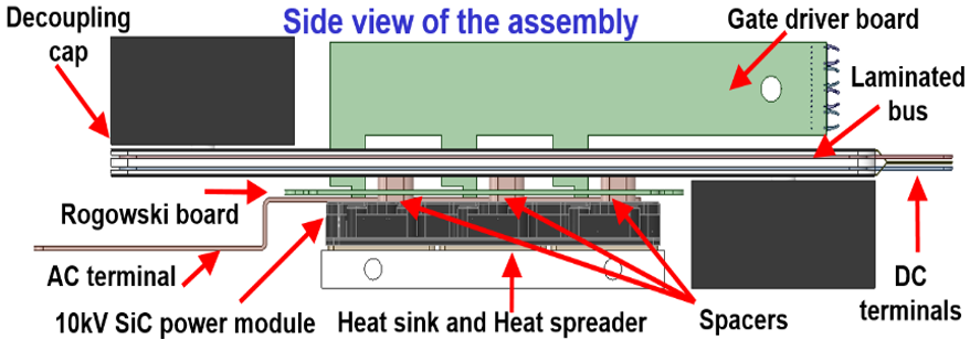 Side view of the converter assembly in a 3D drawing.