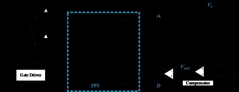 TPT converter