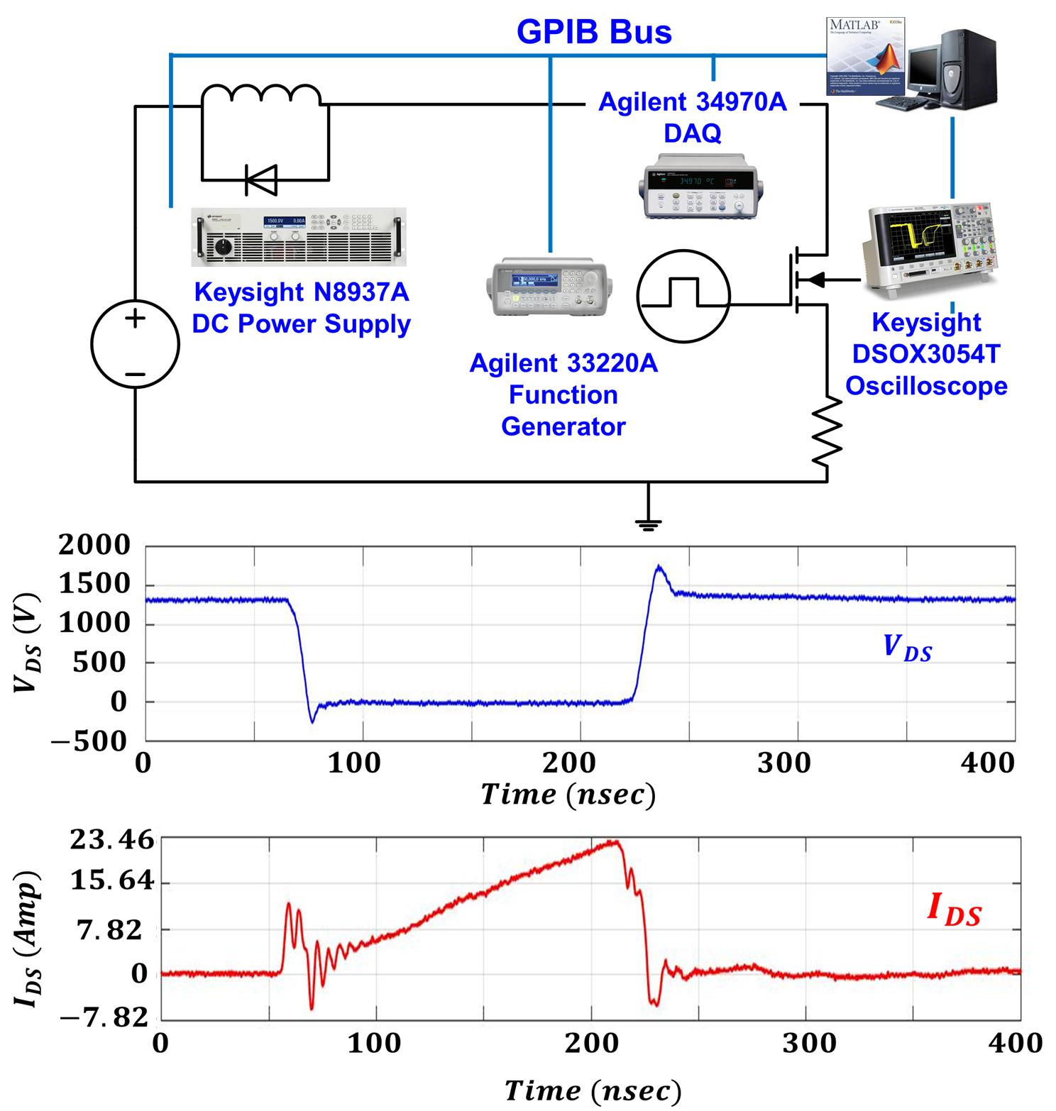 Experimental setup and waveforms