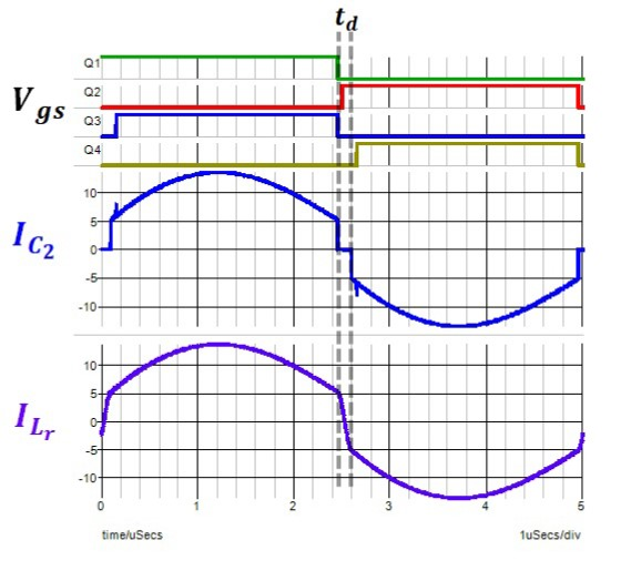 Operational waveform