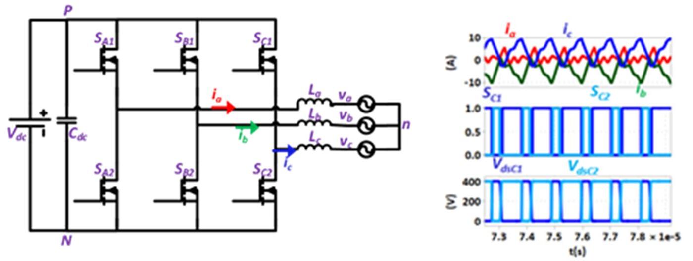 Three-phase 2-level inverter schematic