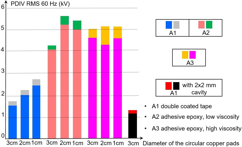 voltage comparison