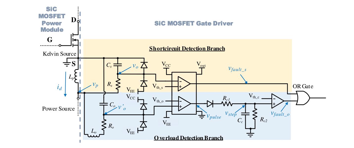 Detection scheme