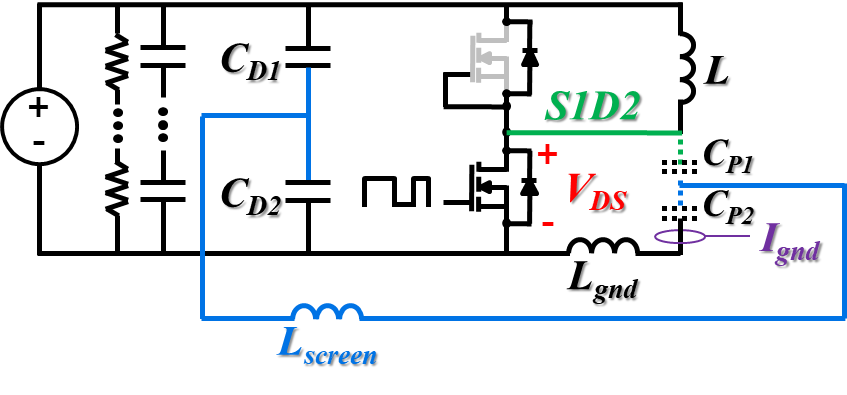 experimental waveforms