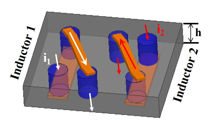3D view of inductor structure