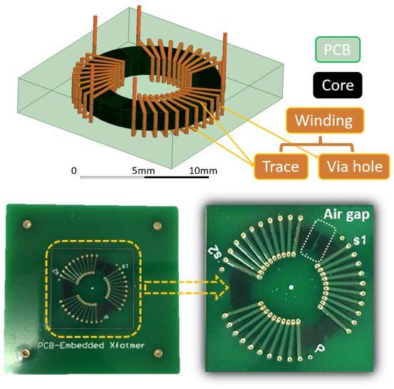 PCB-embedded transformer