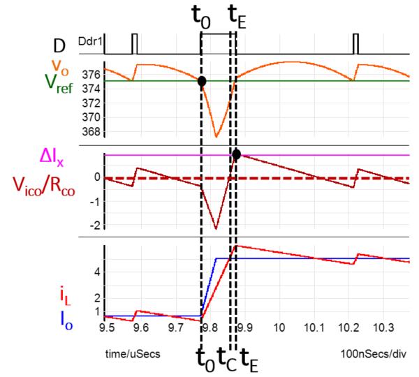 time domain waveform