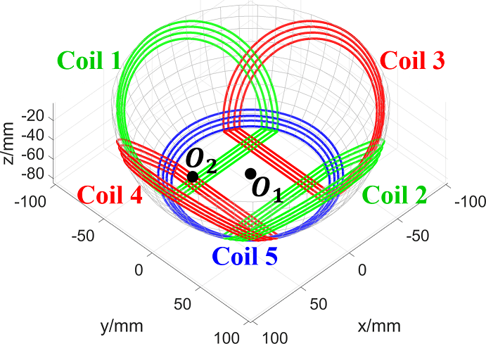 coil structure