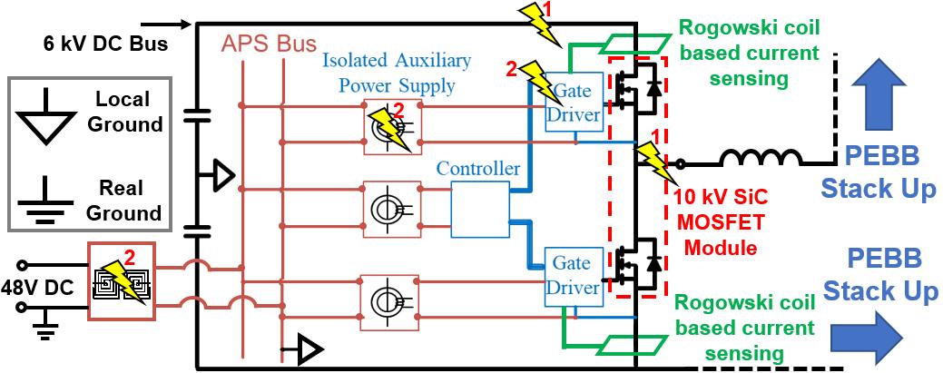 half-bridge med. voltage modular converter