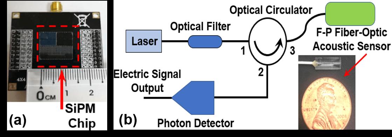 sensor structure