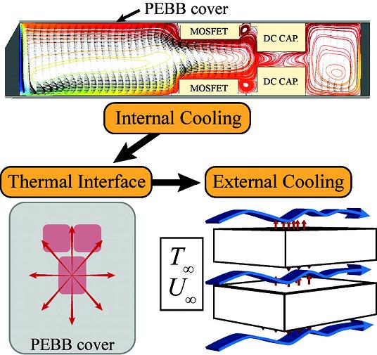 PEBB cooling