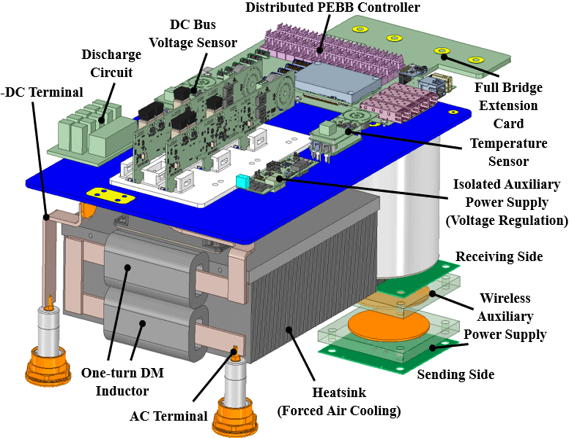 self-designed medium-voltage modular converter