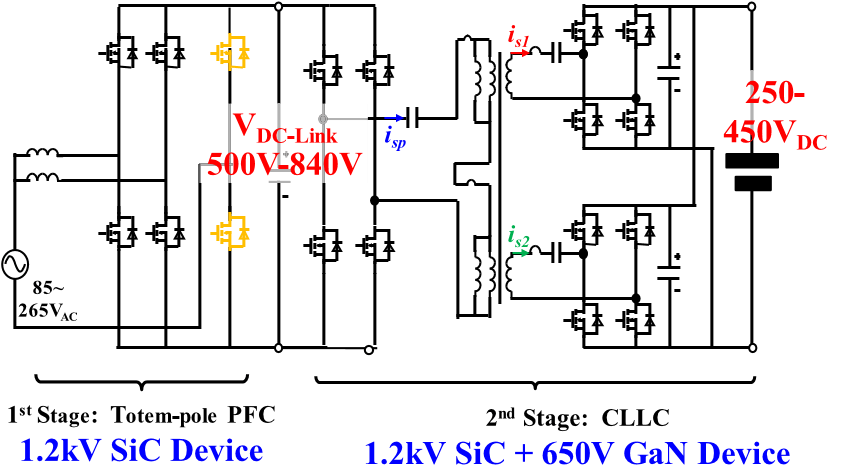 Variable dc-link voltage structure