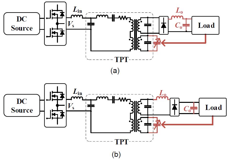 Converter topology