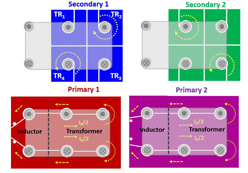 Matrix transformer and inductor