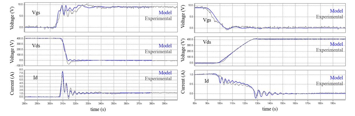 Saber waveforms