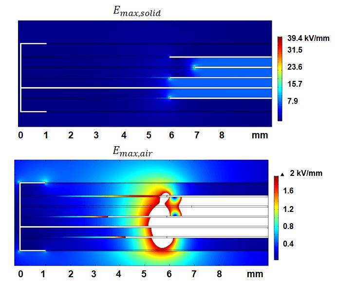 field distribution