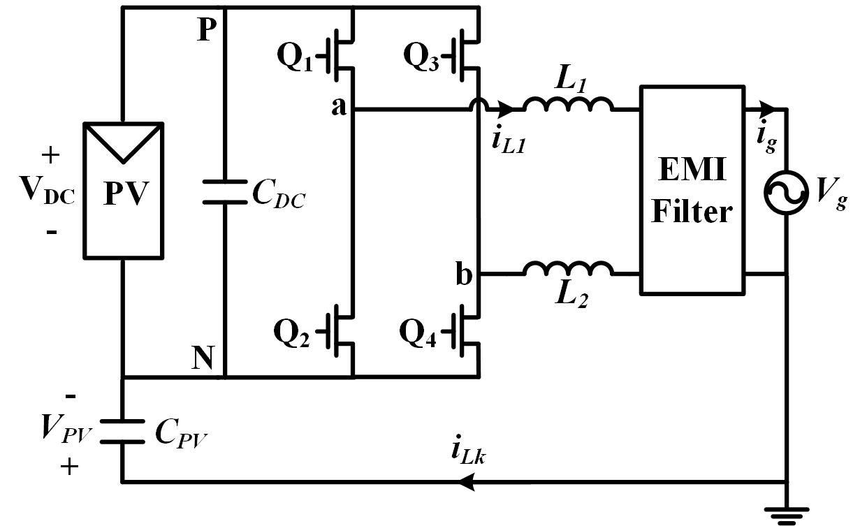 Schematic of full bridge inverter