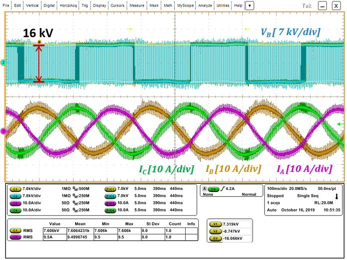 Waveform of inverter output voltage and three-phase currents at 16 kV DC bus
