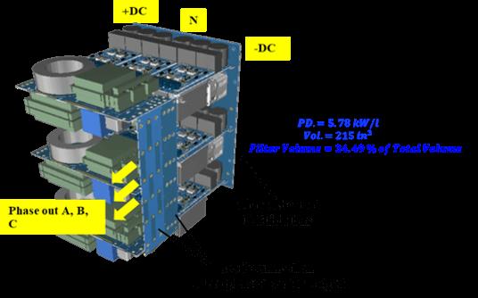 Modular FBB topology