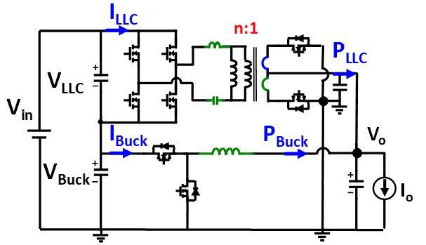 Converter schematic