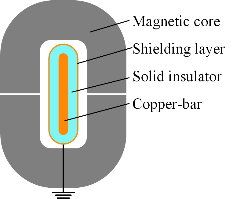 General structure of single-turn inductor
